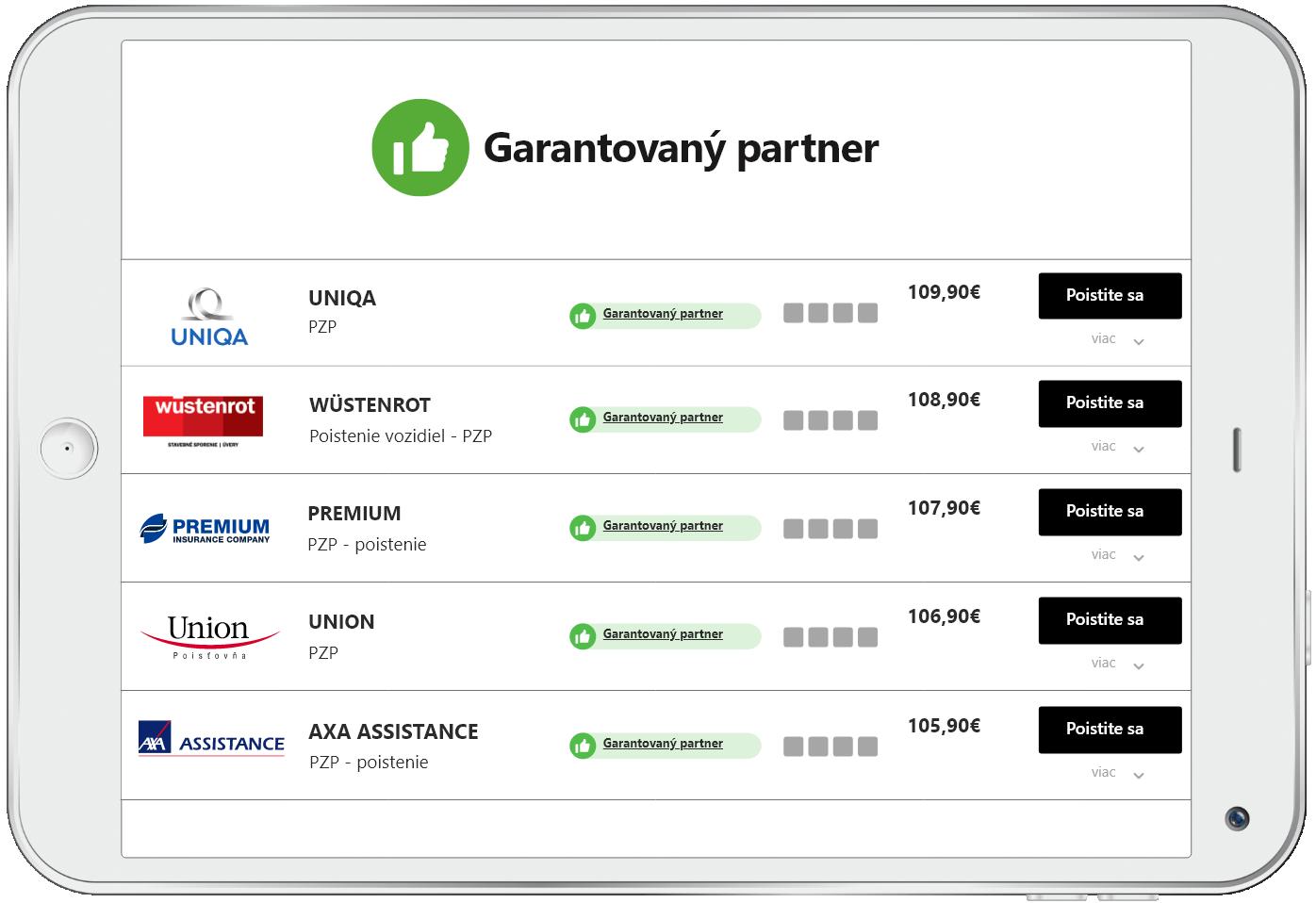 Garantovaný Partner